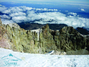Crater Pico - Summits